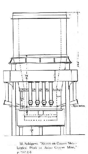 semi-water jacket furnace